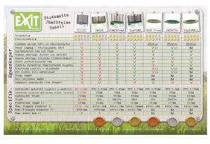 EXIT Trampoline Comparison Chart 2016 SE